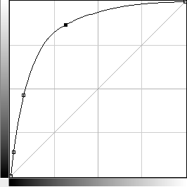 log_curve.png